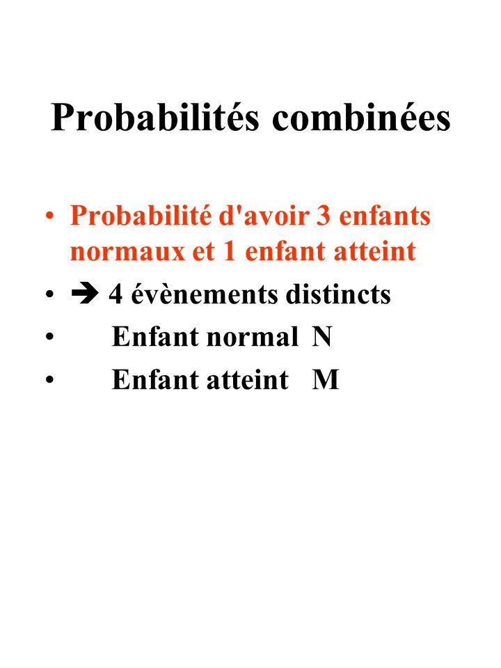 Probabilités combinées