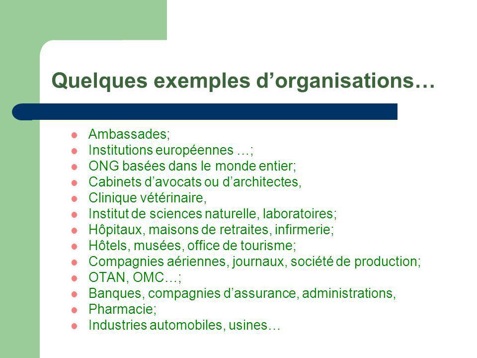 Quelques exemples d'organisations…