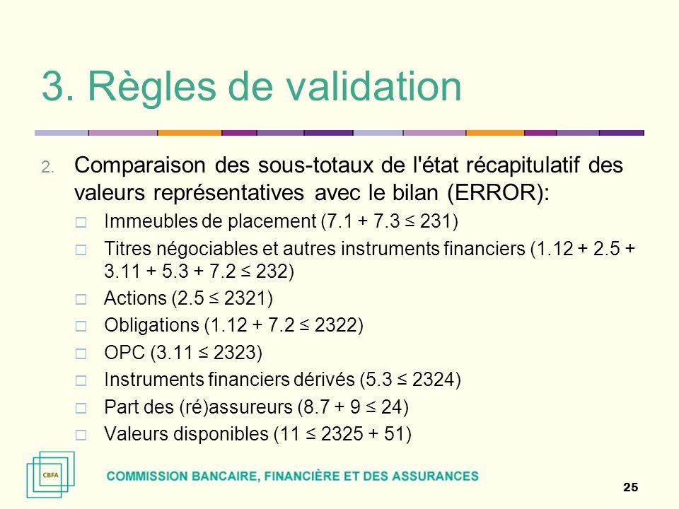 3. Règles de validation Comparaison des sous-totaux de l état récapitulatif des valeurs représentatives avec le bilan (ERROR):