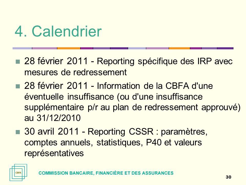 4. Calendrier 28 février 2011 - Reporting spécifique des IRP avec mesures de redressement.