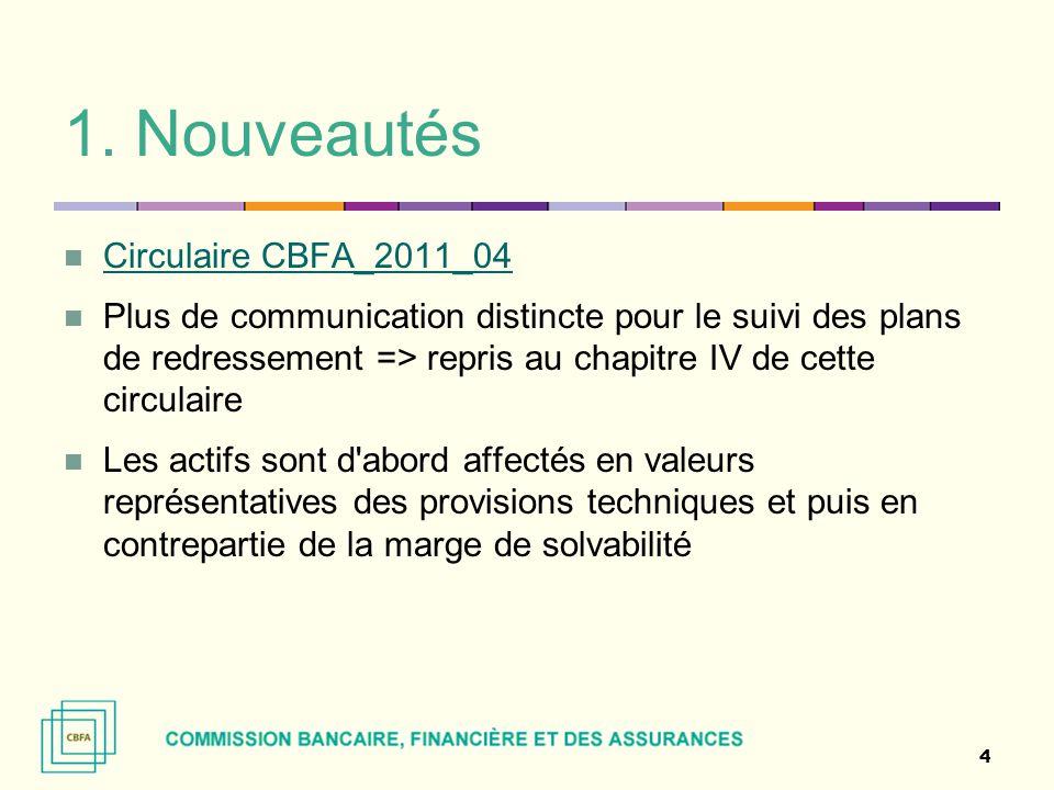 1. Nouveautés Circulaire CBFA_2011_04