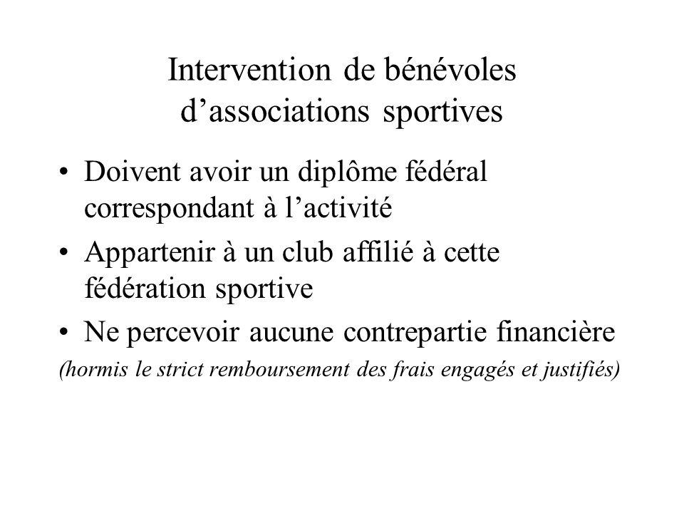 Intervention de bénévoles d'associations sportives