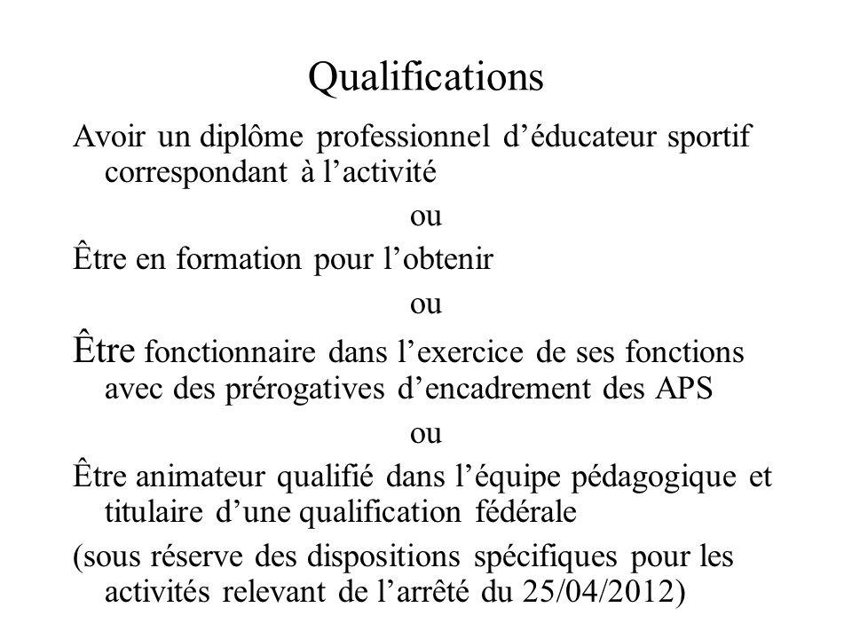 Qualifications Avoir un diplôme professionnel d'éducateur sportif correspondant à l'activité. ou. Être en formation pour l'obtenir.
