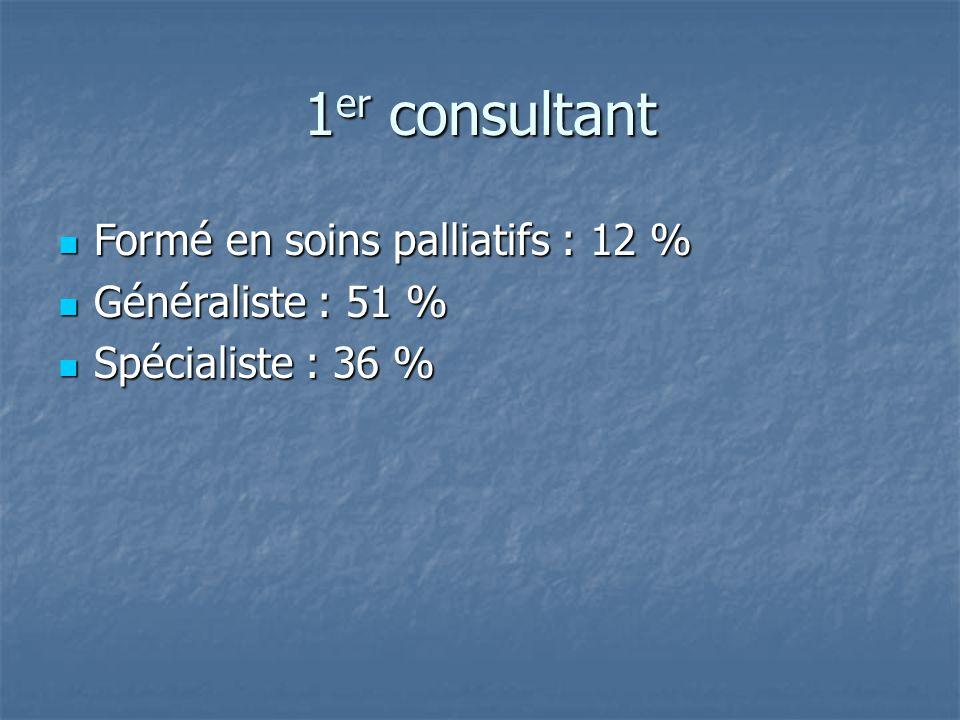 1er consultant Formé en soins palliatifs : 12 % Généraliste : 51 %