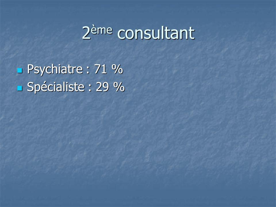 2ème consultant Psychiatre : 71 % Spécialiste : 29 %