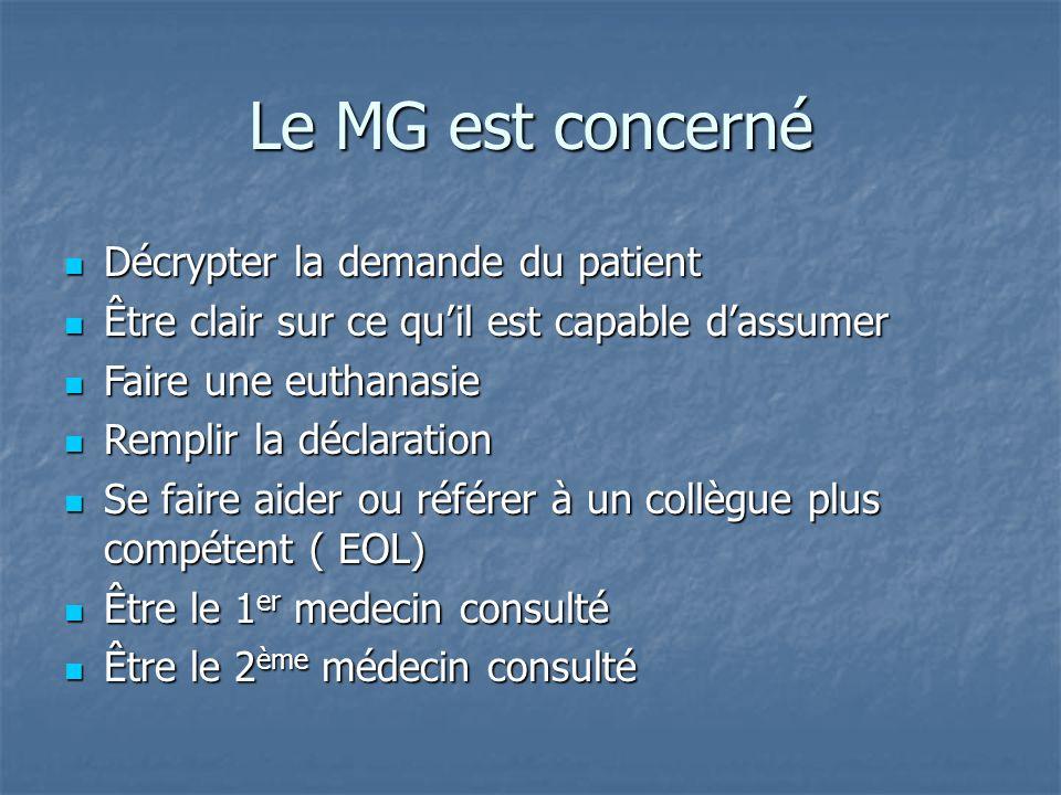 Le MG est concerné Décrypter la demande du patient