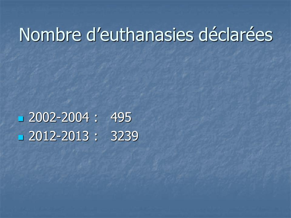 Nombre d'euthanasies déclarées