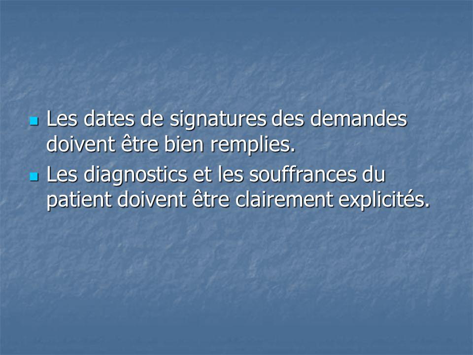 Les dates de signatures des demandes doivent être bien remplies.