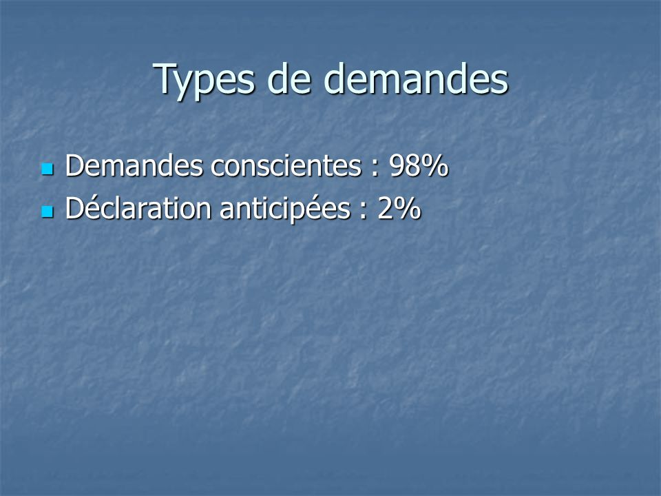 Types de demandes Demandes conscientes : 98%