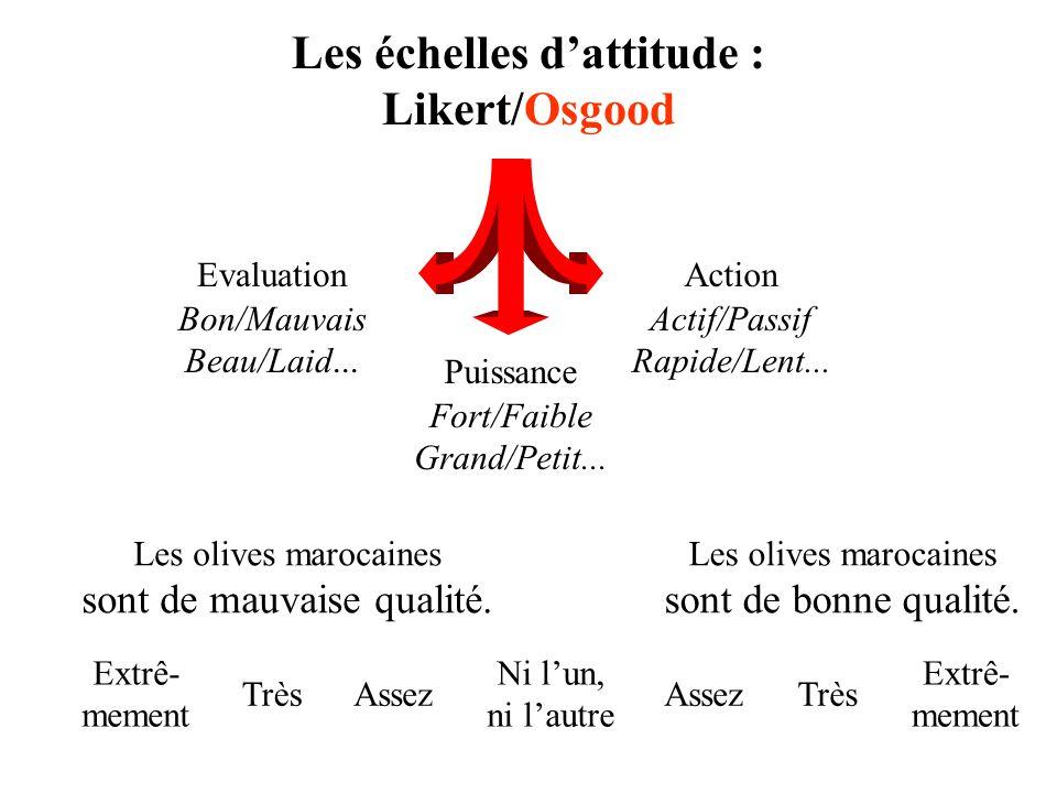 Les échelles d'attitude :