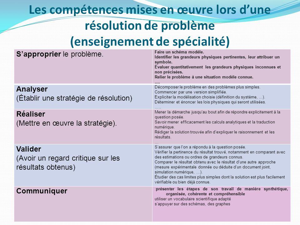 Les compétences mises en œuvre lors d'une résolution de problème (enseignement de spécialité)