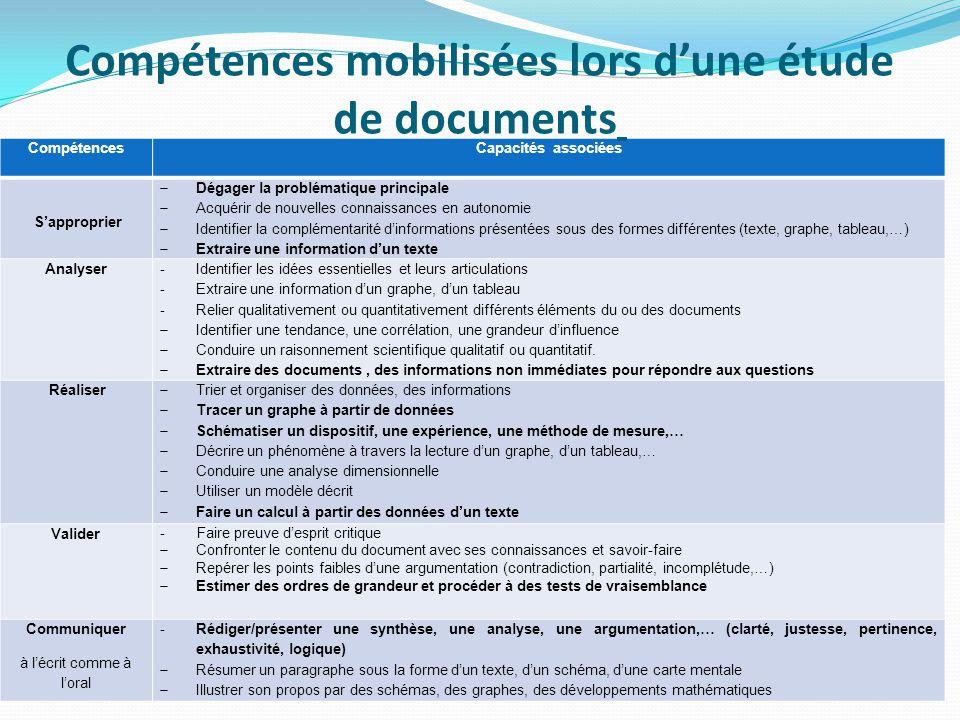 Compétences mobilisées lors d'une étude de documents