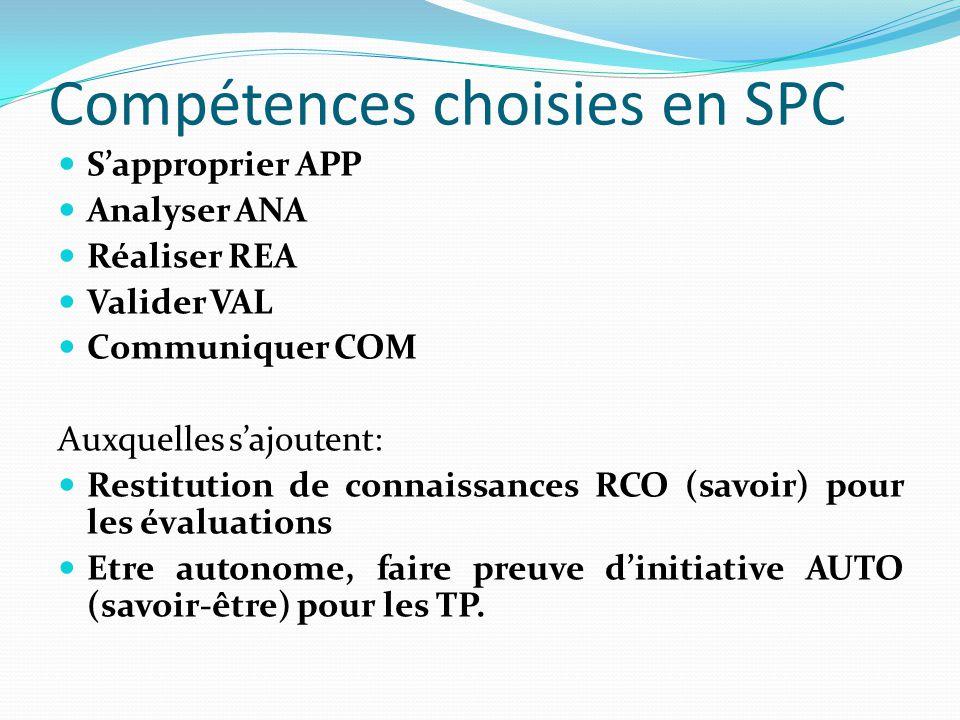 Compétences choisies en SPC