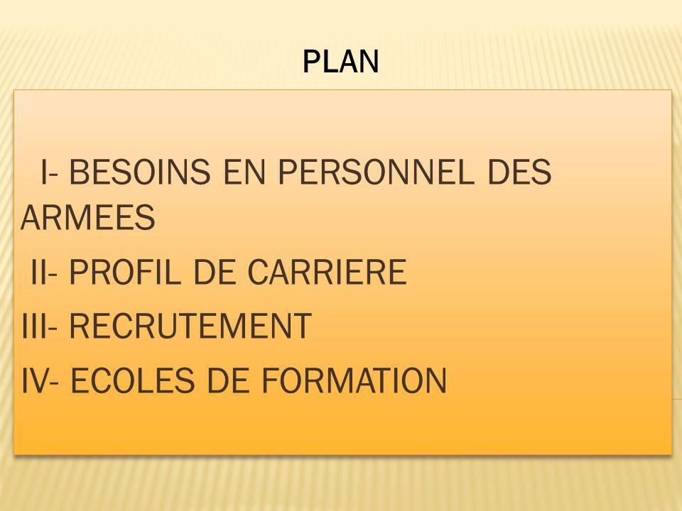 I- BESOINS EN PERSONNEL DES ARMEES II- PROFIL DE CARRIERE