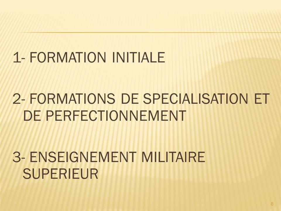 1- FORMATION INITIALE 2- FORMATIONS DE SPECIALISATION ET DE PERFECTIONNEMENT 3- ENSEIGNEMENT MILITAIRE SUPERIEUR