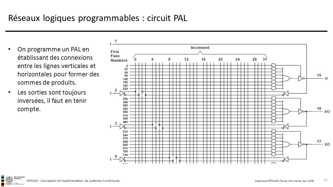 Réseaux logiques programmables : circuit PAL