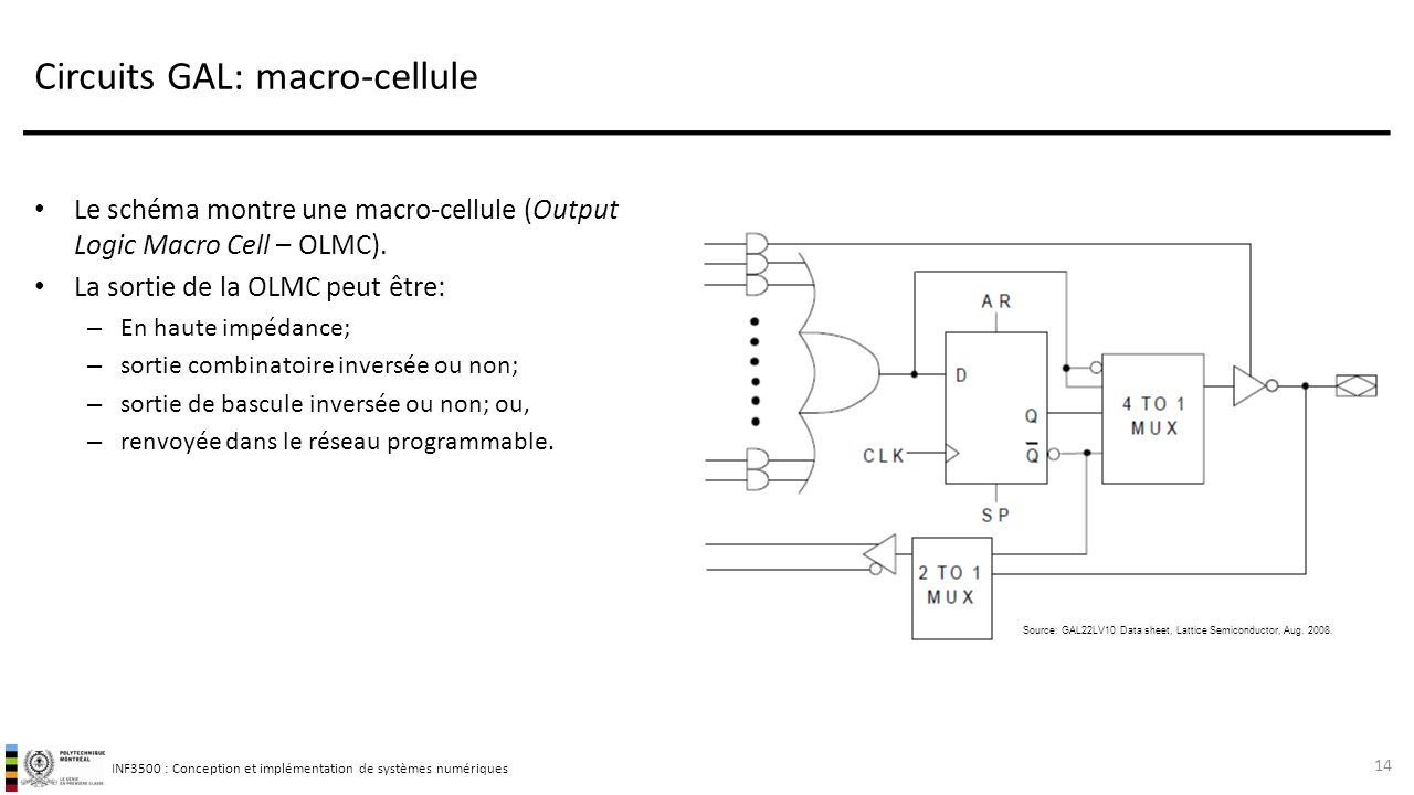 Circuits GAL: macro-cellule