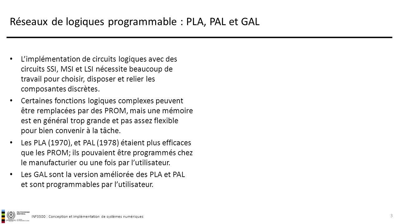 Réseaux de logiques programmable : PLA, PAL et GAL