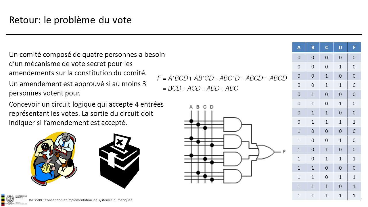 Retour: le problème du vote