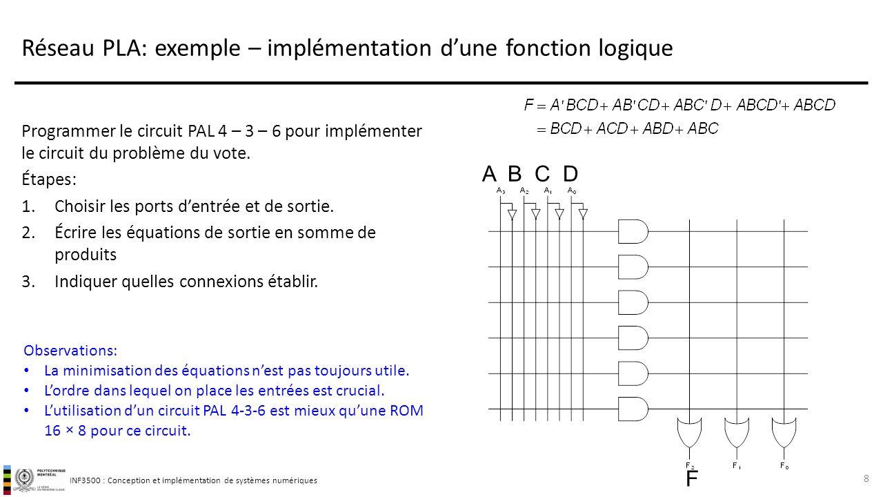 Réseau PLA: exemple – implémentation d'une fonction logique