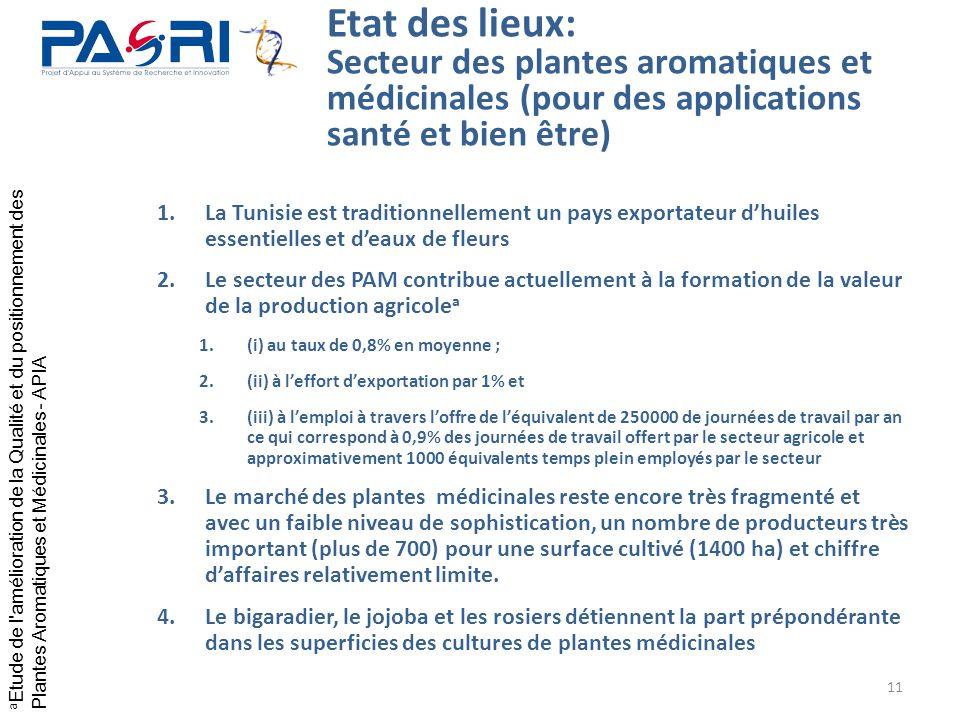 Etat des lieux: Secteur des plantes aromatiques et médicinales (pour des applications santé et bien être)