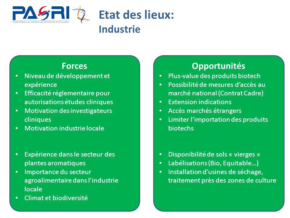 Etat des lieux: Industrie