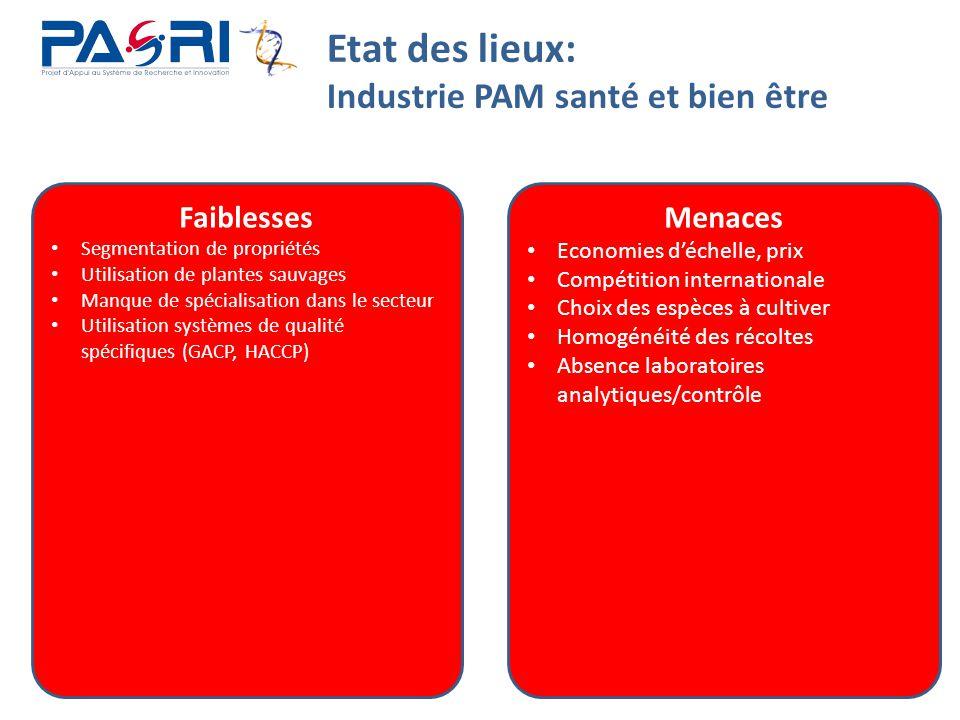 Etat des lieux: Industrie PAM santé et bien être