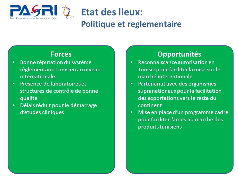 Etat des lieux: Politique et reglementaire