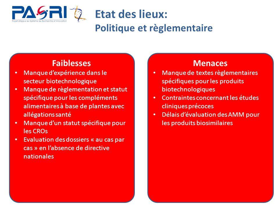 Etat des lieux: Politique et règlementaire