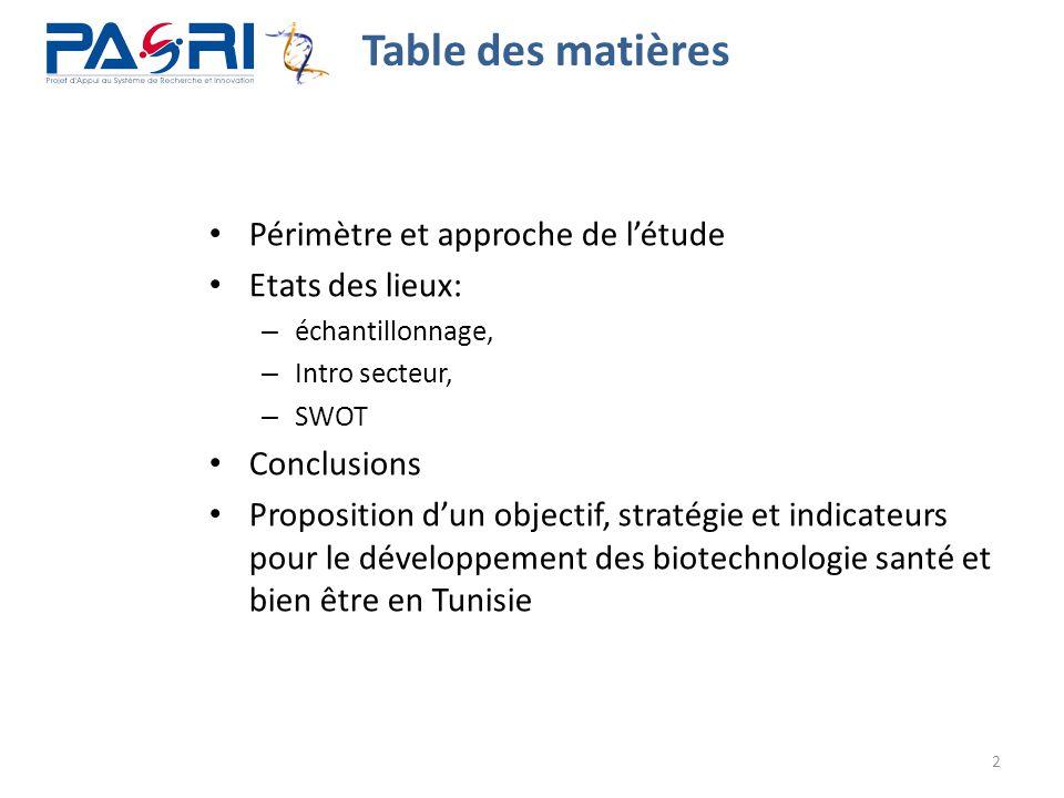 Table des matières Périmètre et approche de l'étude Etats des lieux: