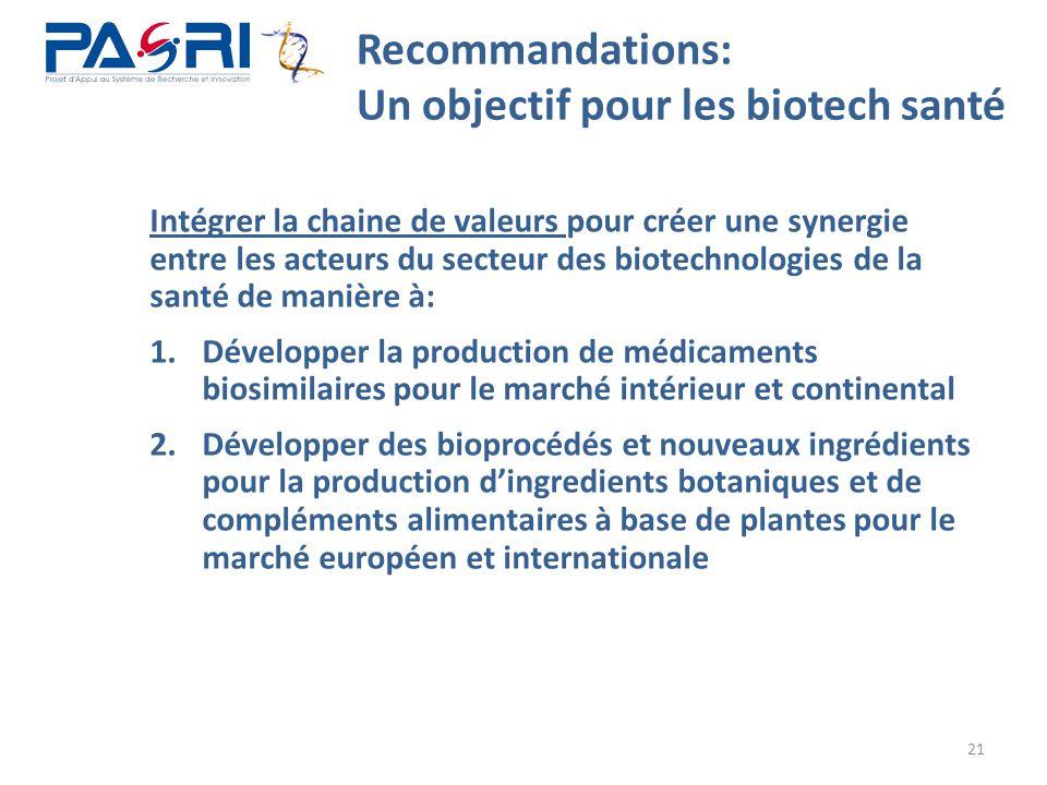 Recommandations: Un objectif pour les biotech santé