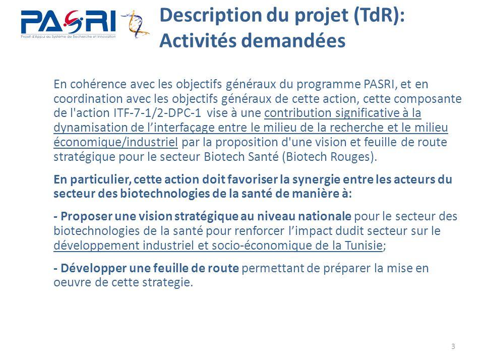 Description du projet (TdR): Activités demandées