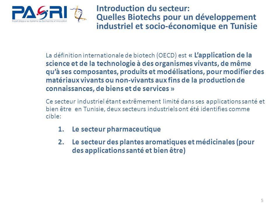 Introduction du secteur: Quelles Biotechs pour un développement industriel et socio-économique en Tunisie