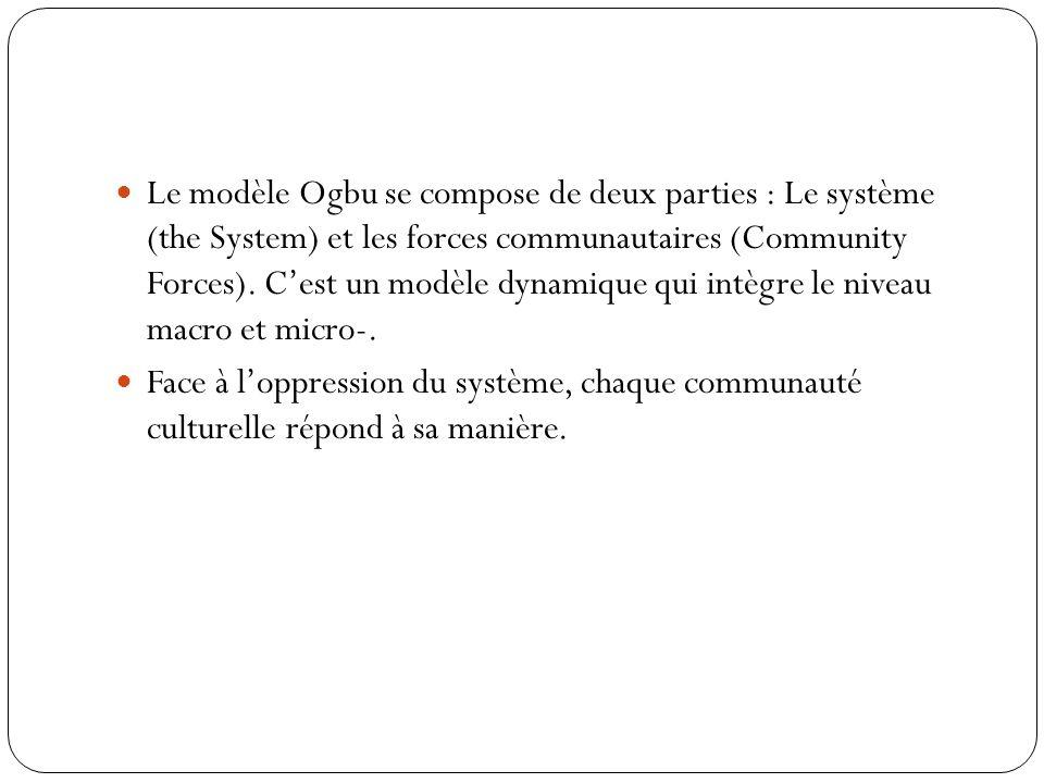 Le modèle Ogbu se compose de deux parties : Le système (the System) et les forces communautaires (Community Forces). C'est un modèle dynamique qui intègre le niveau macro et micro-.