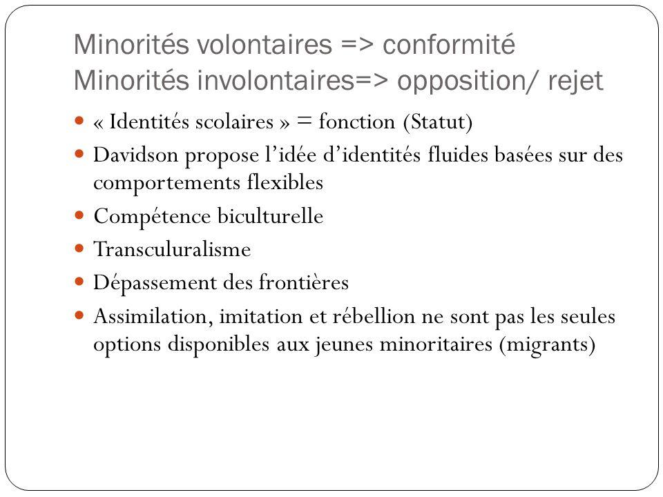 Minorités volontaires => conformité Minorités involontaires=> opposition/ rejet