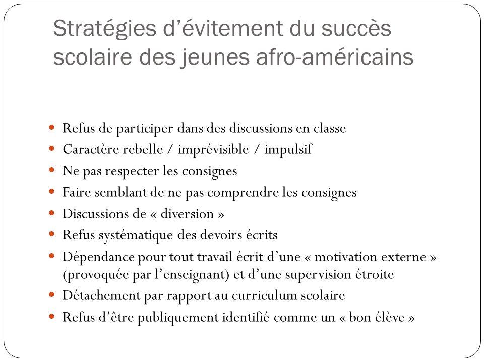 Stratégies d'évitement du succès scolaire des jeunes afro-américains