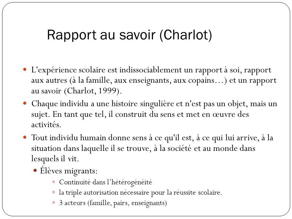 Rapport au savoir (Charlot)