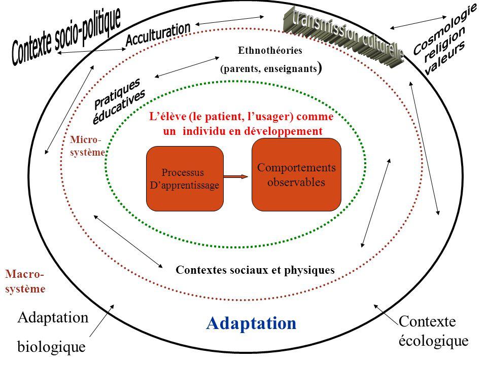 Adaptation Adaptation Contexte biologique écologique