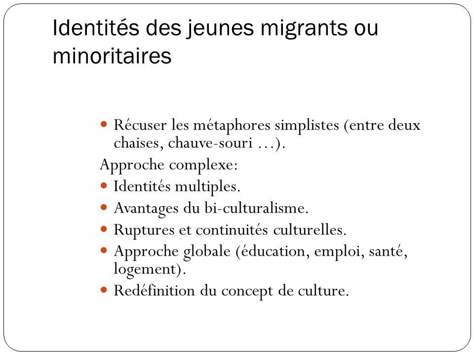 Identités des jeunes migrants ou minoritaires