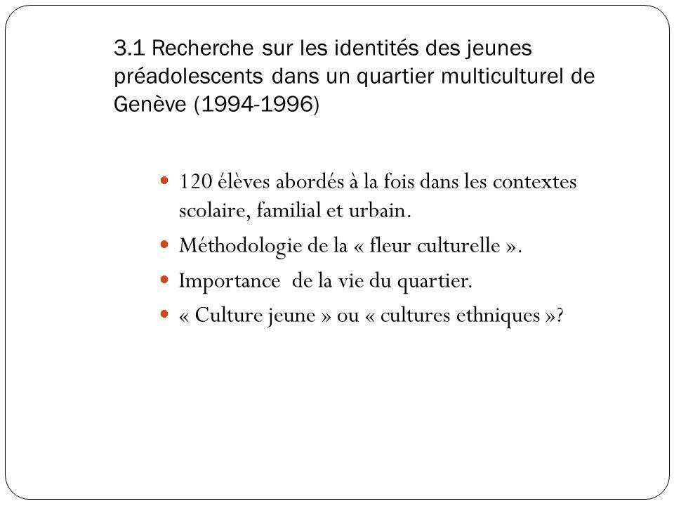 Méthodologie de la « fleur culturelle ».
