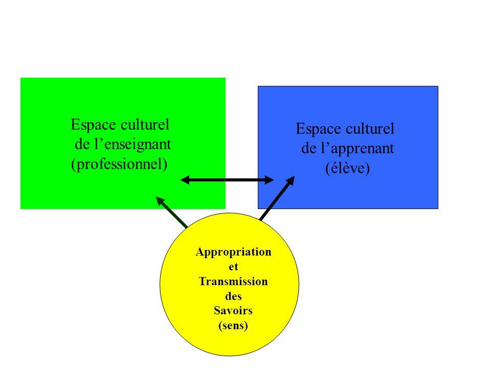 Espace culturel Espace culturel de l'enseignant de l'apprenant