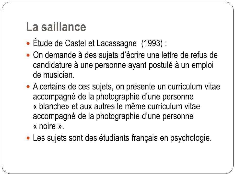 La saillance Étude de Castel et Lacassagne (1993) :