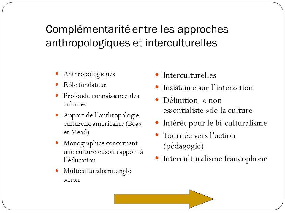 Complémentarité entre les approches anthropologiques et interculturelles