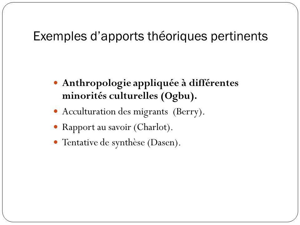 Exemples d'apports théoriques pertinents