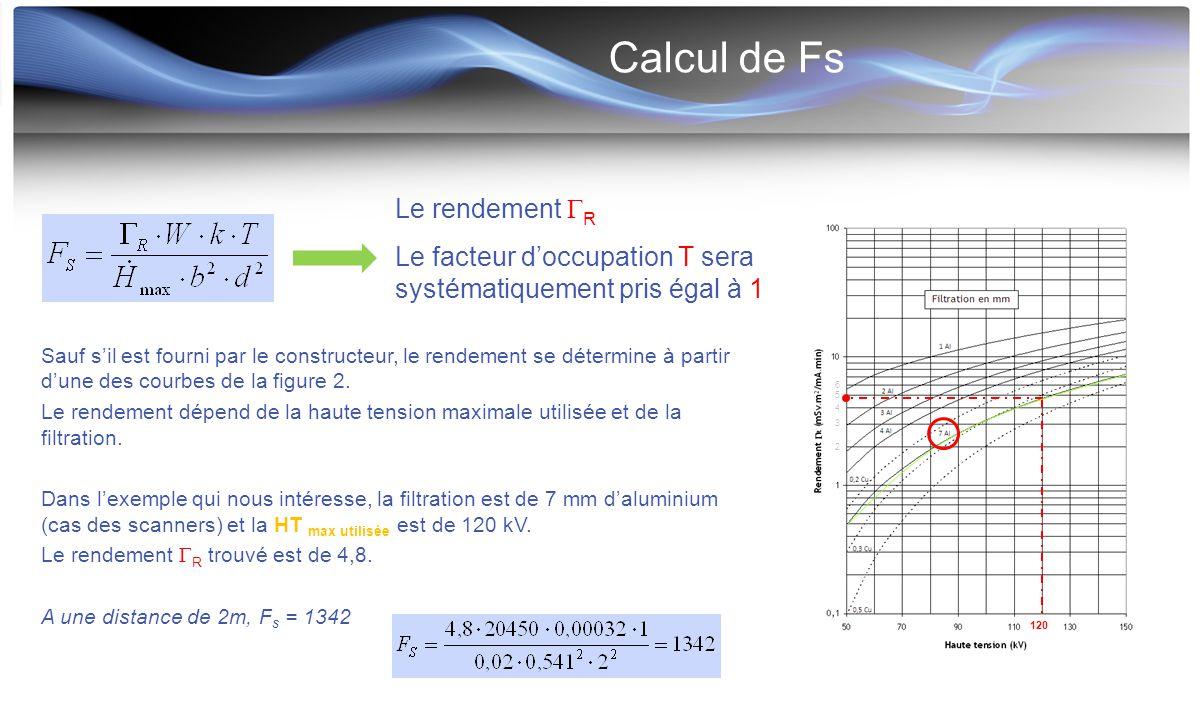 Calcul de Fs Le rendement R