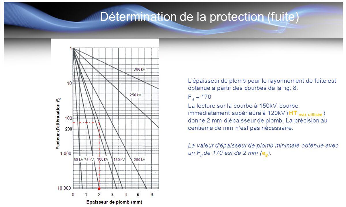 Détermination de la protection (fuite)