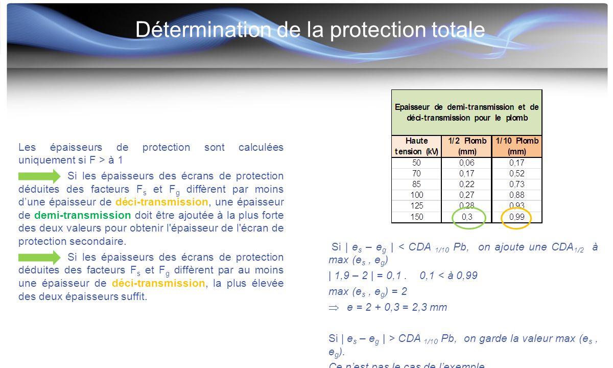 Détermination de la protection totale