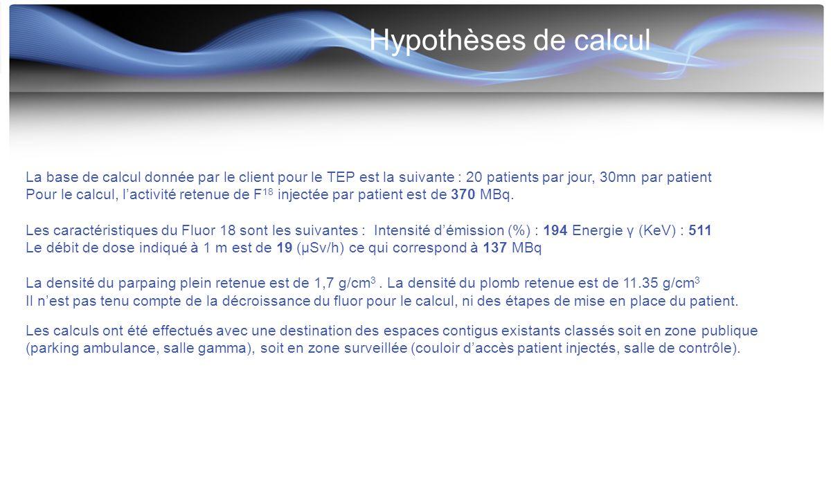 Hypothèses de calcul La base de calcul donnée par le client pour le TEP est la suivante : 20 patients par jour, 30mn par patient.