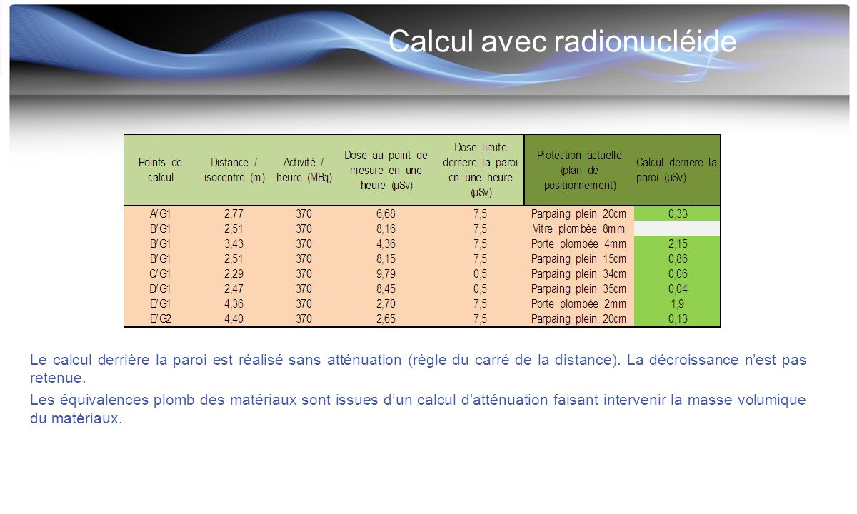 Calcul avec radionucléide