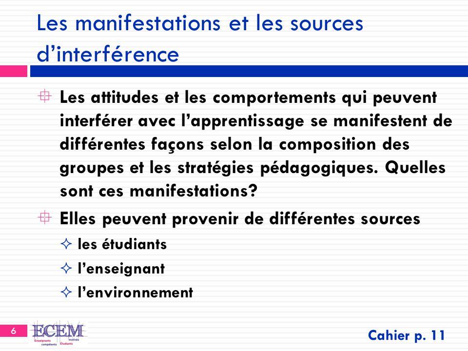 Les manifestations et les sources d'interférence